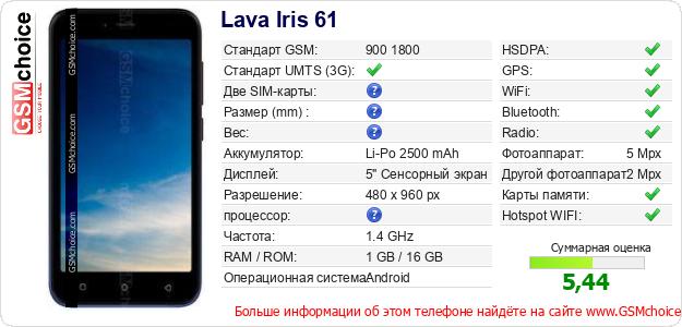 Lava Iris 61 Технические данные телефона