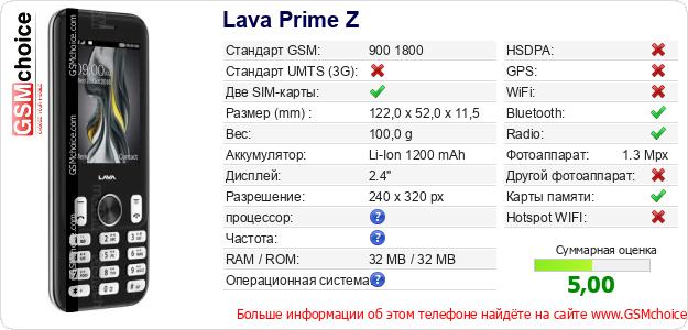 Lava Prime Z Технические данные телефона