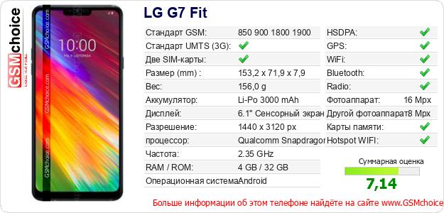LG G7 Fit Технические данные телефона