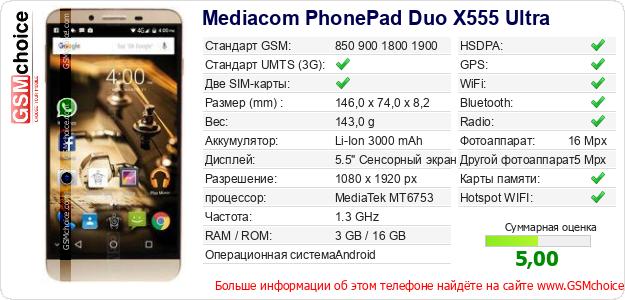 Mediacom PhonePad Duo X555 Ultra Технические данные телефона