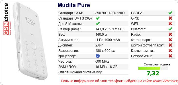 Mudita Pure Технические данные телефона