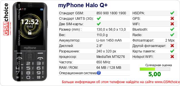 myPhone Halo Q+ Технические данные телефона