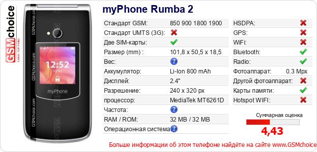 myPhone Rumba 2 Технические данные телефона