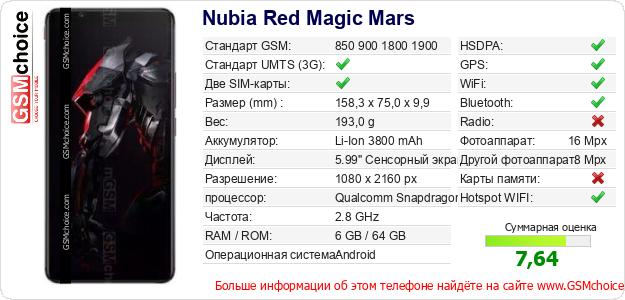 Nubia Red Magic Mars Технические данные телефона
