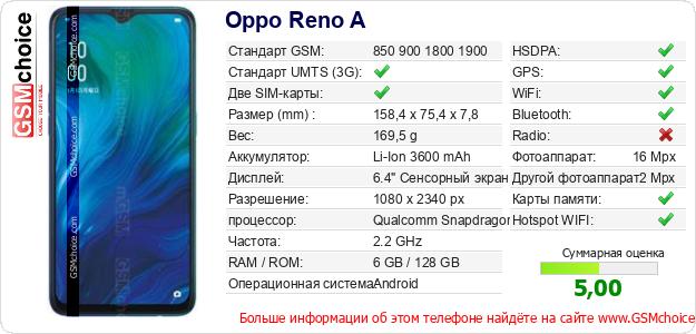 Oppo Reno A Технические данные телефона