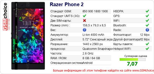 Razer Phone 2 Технические данные телефона
