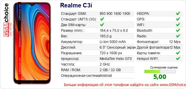Realme C3i Технические данные телефона