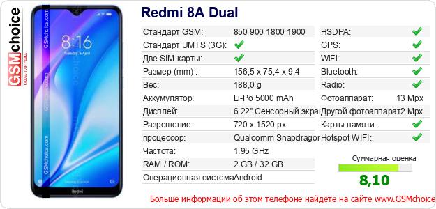 Redmi 8A Dual Технические данные телефона
