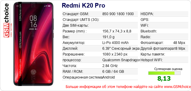 Redmi K20 Pro Технические данные телефона