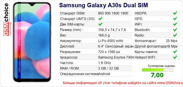 Samsung Galaxy A30s Dual SIM Технические данные телефона