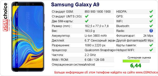 Samsung Galaxy A9 Технические данные телефона