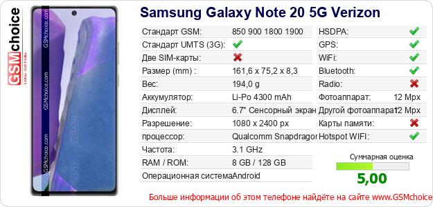 Samsung Galaxy Note 20 5G Verizon Технические данные телефона