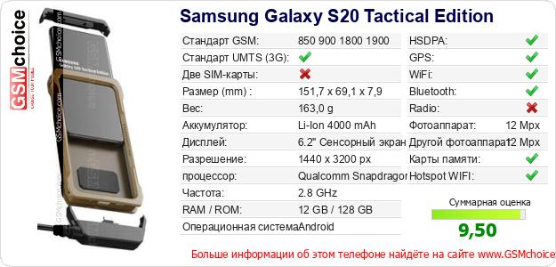 Samsung Galaxy S20 Tactical Edition Технические данные телефона
