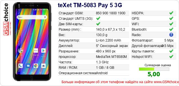 teXet TM-5083 Pay 5 3G Технические данные телефона