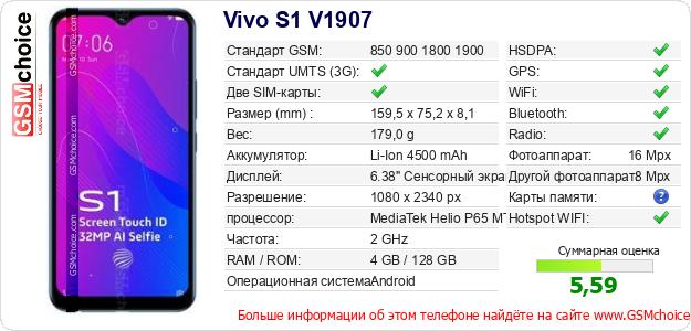 Vivo S1 V1907 Технические данные телефона