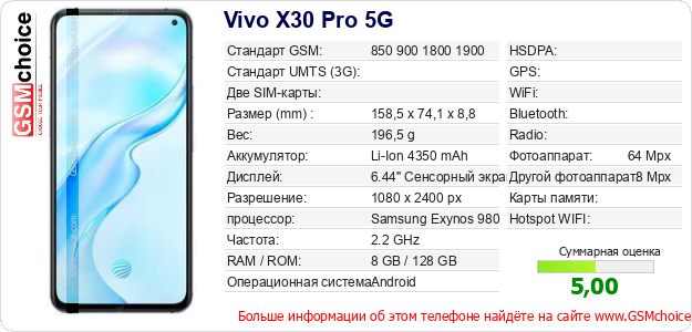 Vivo X30 Pro 5G Технические данные телефона
