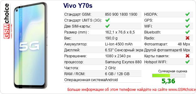 Vivo Y70s Технические данные телефона