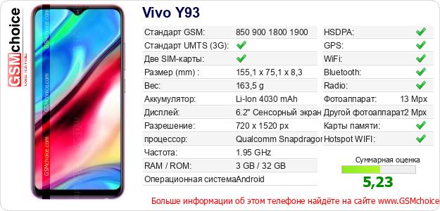 Vivo Y93 Технические данные телефона