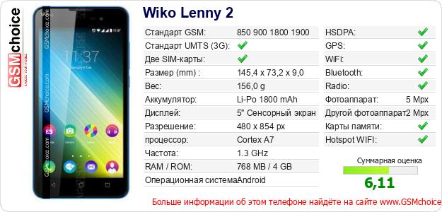 Wiko Lenny 2 Технические данные телефона