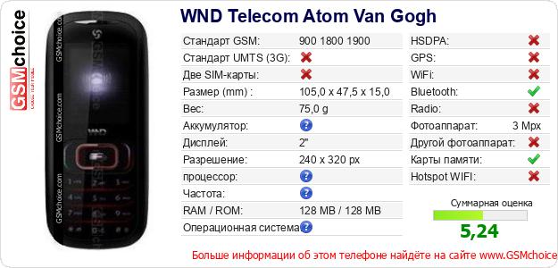 WND Telecom Atom Van Gogh Технические данные телефона