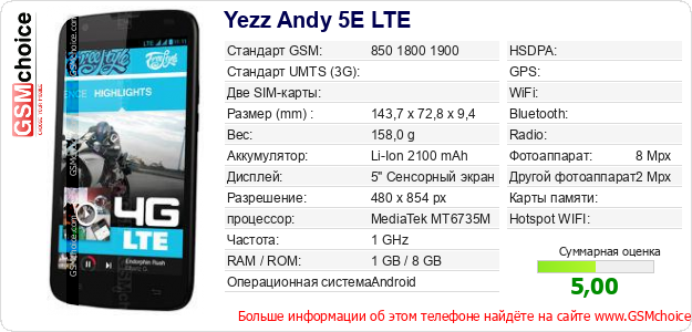 Yezz Andy 5E LTE Технические данные телефона