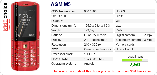 AGM M5 手机技术数据