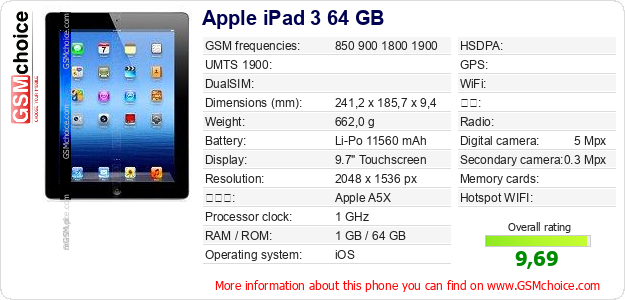 Apple iPad 3 64 GB 手机技术数据