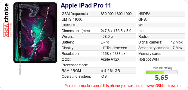 Apple iPad Pro 11 手机技术数据