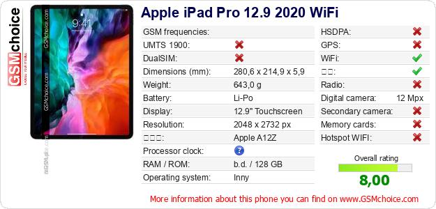 Apple iPad Pro 12.9 2020 WiFi 手机技术数据