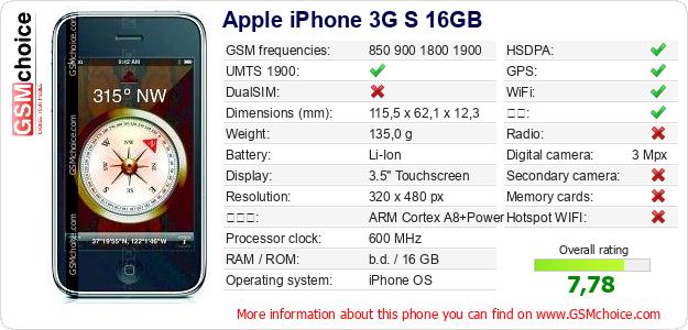 Apple iPhone 3G S 16GB 手机技术数据