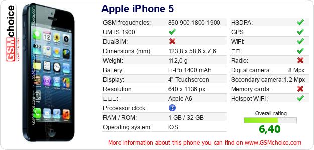 Apple iPhone 5 手机技术数据