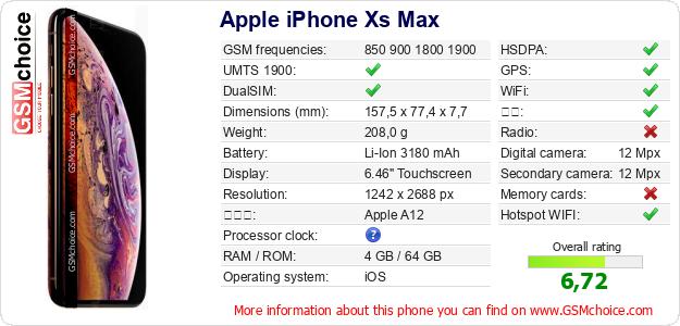 Apple iPhone Xs Max 手机技术数据