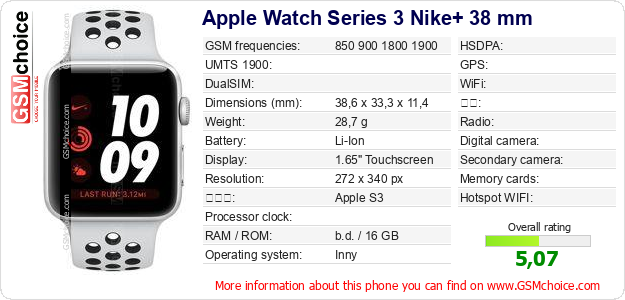 Apple Watch Series 3 Nike+ 38 mm 手机技术数据
