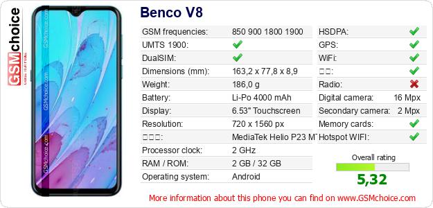 Benco V8 手机技术数据