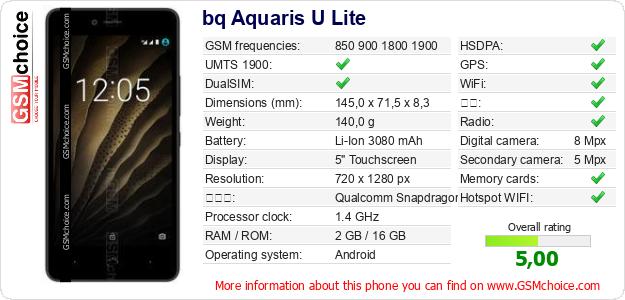 bq Aquaris U Lite 手机技术数据