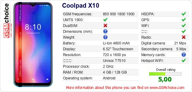 Coolpad X10 手机技术数据