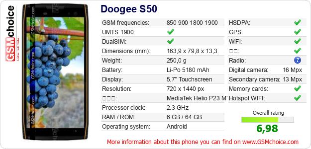 Doogee S50 手机技术数据