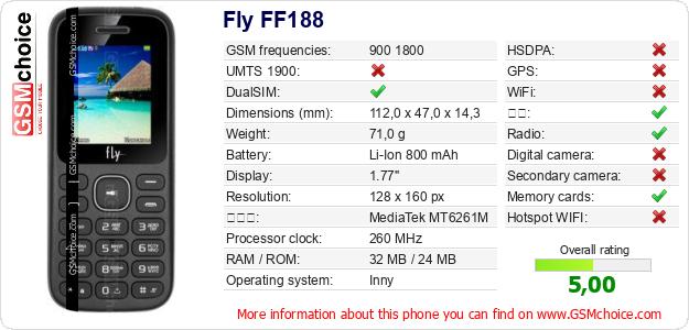 Fly FF188 手机技术数据