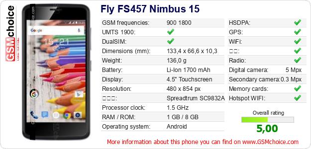 Fly FS457 Nimbus 15 手机技术数据