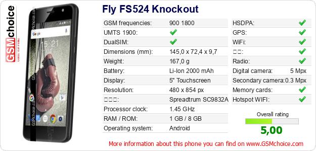 Fly FS524 Knockout 手机技术数据