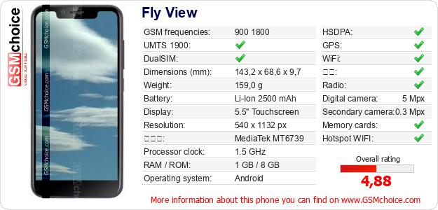 Fly View 手机技术数据