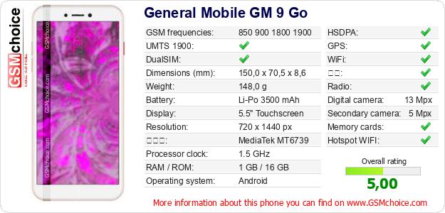 General Mobile GM 9 Go 手机技术数据