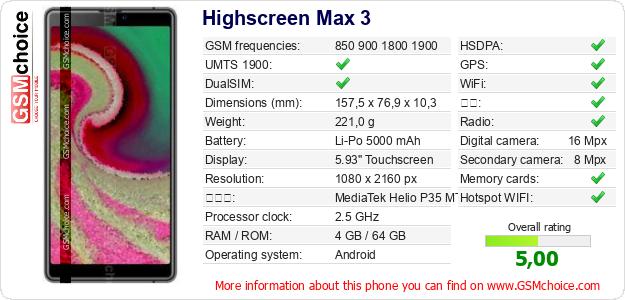 Highscreen Max 3 手机技术数据