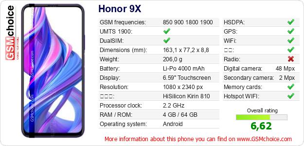 Honor 9X 手机技术数据