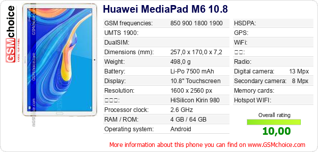 Huawei MediaPad M6 10.8 手机技术数据