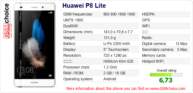 Huawei P8 Lite 手机技术数据