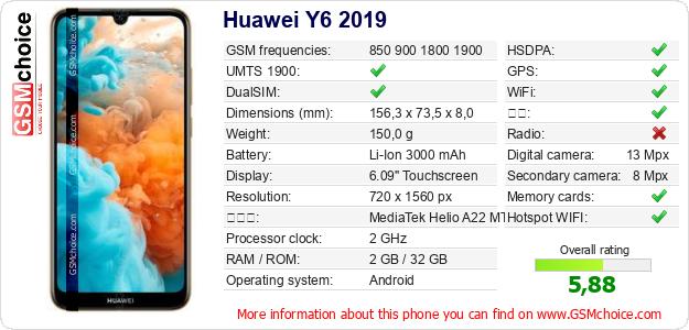 Huawei Y6 2019 手机技术数据