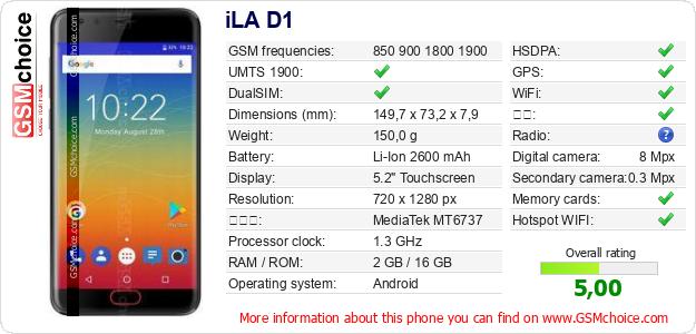 iLA D1 手机技术数据