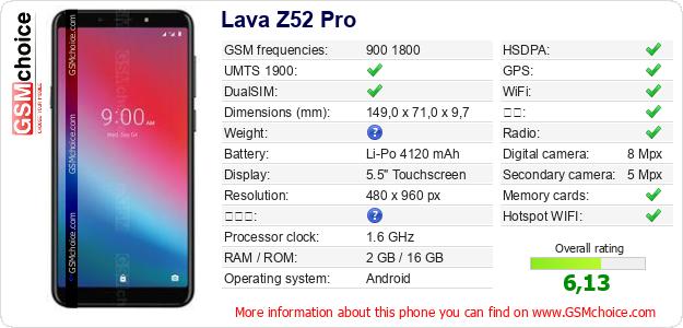 Lava Z52 Pro 手机技术数据
