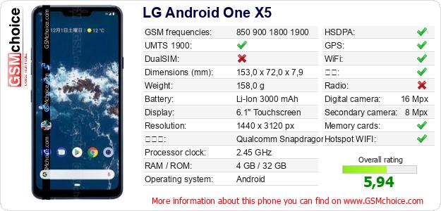 LG Android One X5 手机技术数据